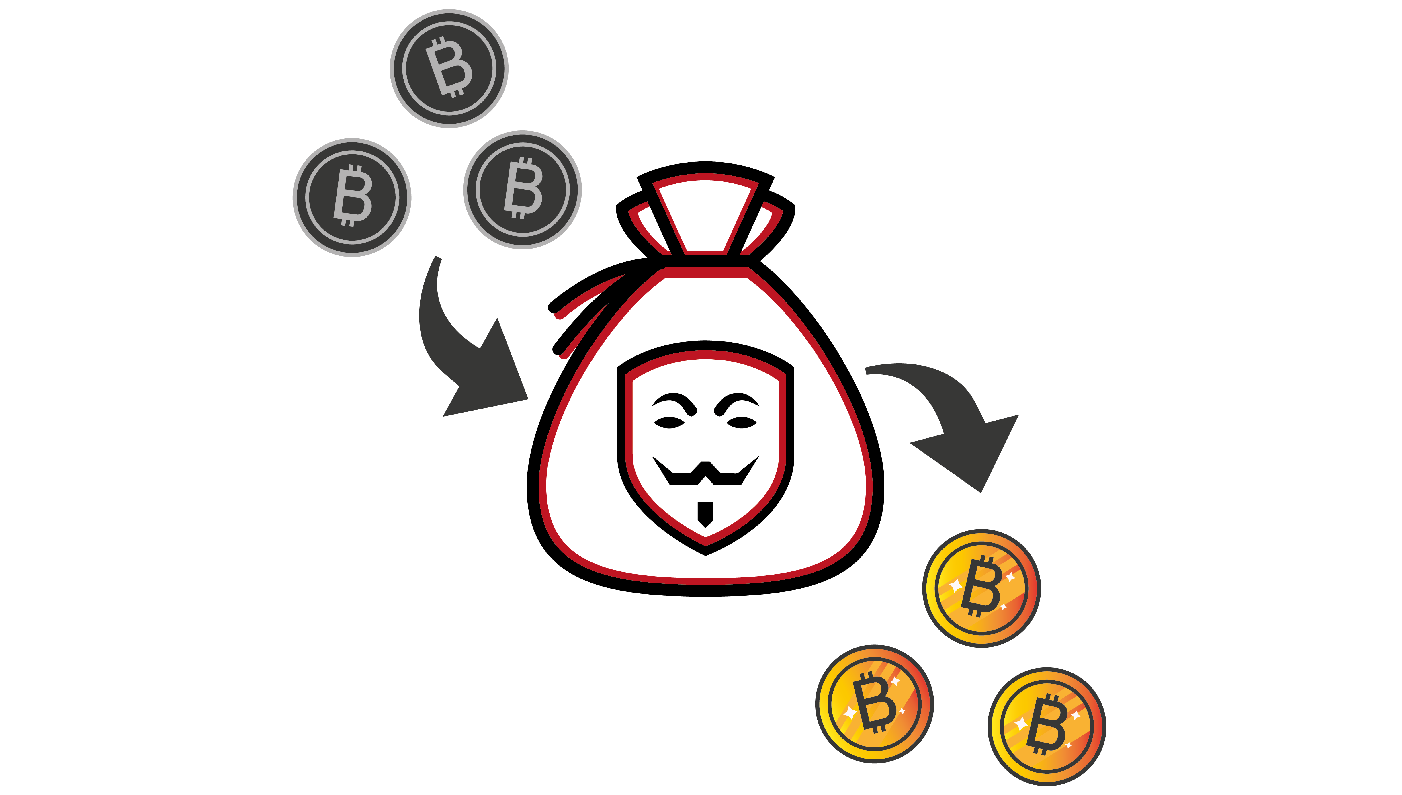 Миксер криптовалюты